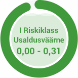 IV-riskiklass